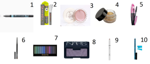 eye makeup wishlist